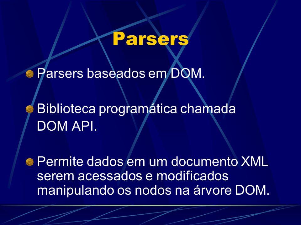 Parsers Parsers baseados em DOM. Biblioteca programática chamada
