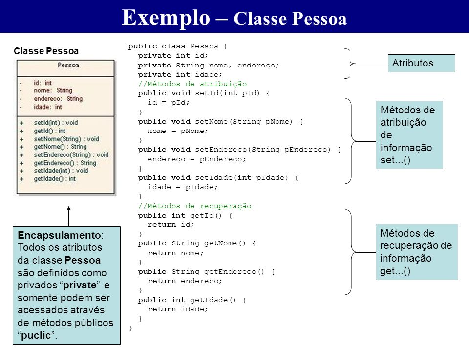 Exemplo – Classe Pessoa