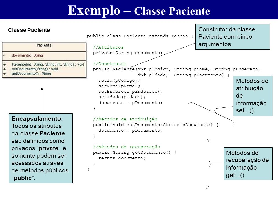Exemplo – Classe Paciente