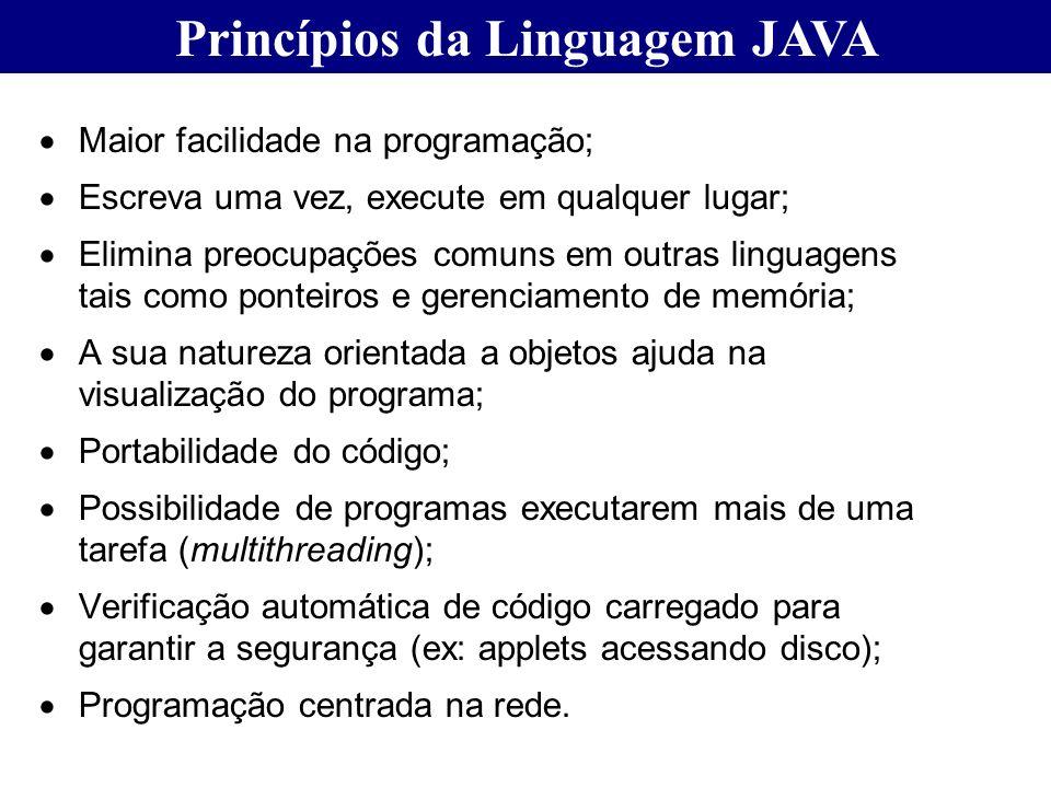 Princípios da Linguagem JAVA