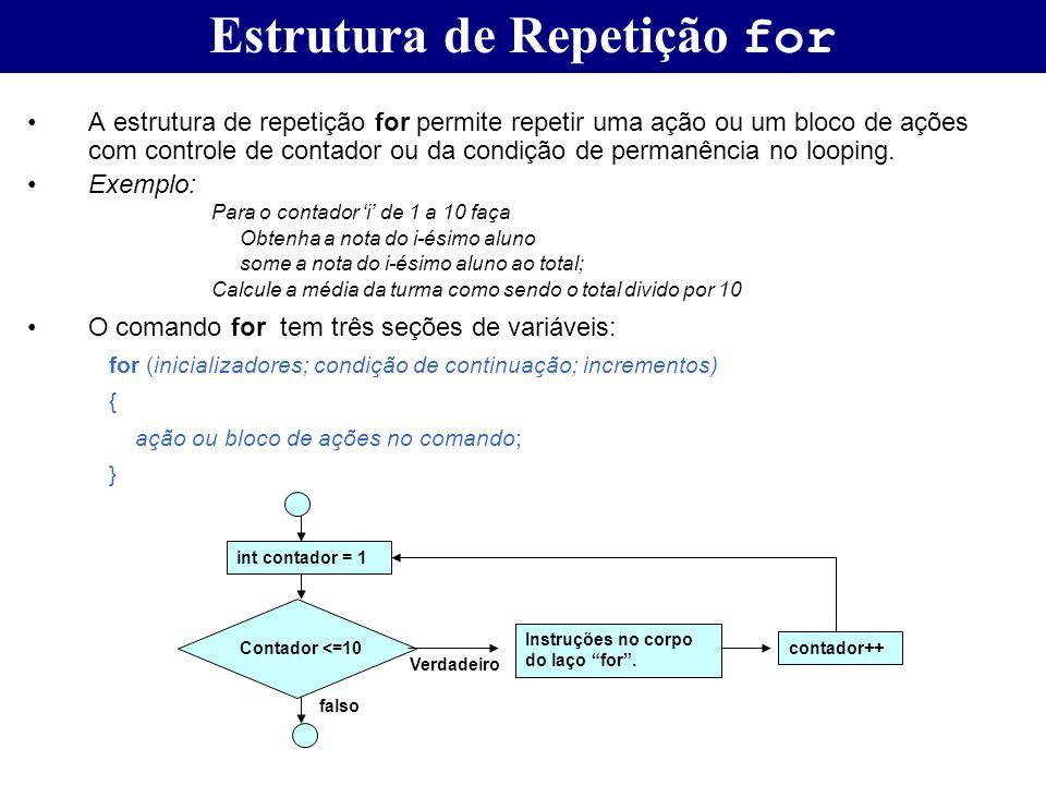 Estrutura de Repetição for