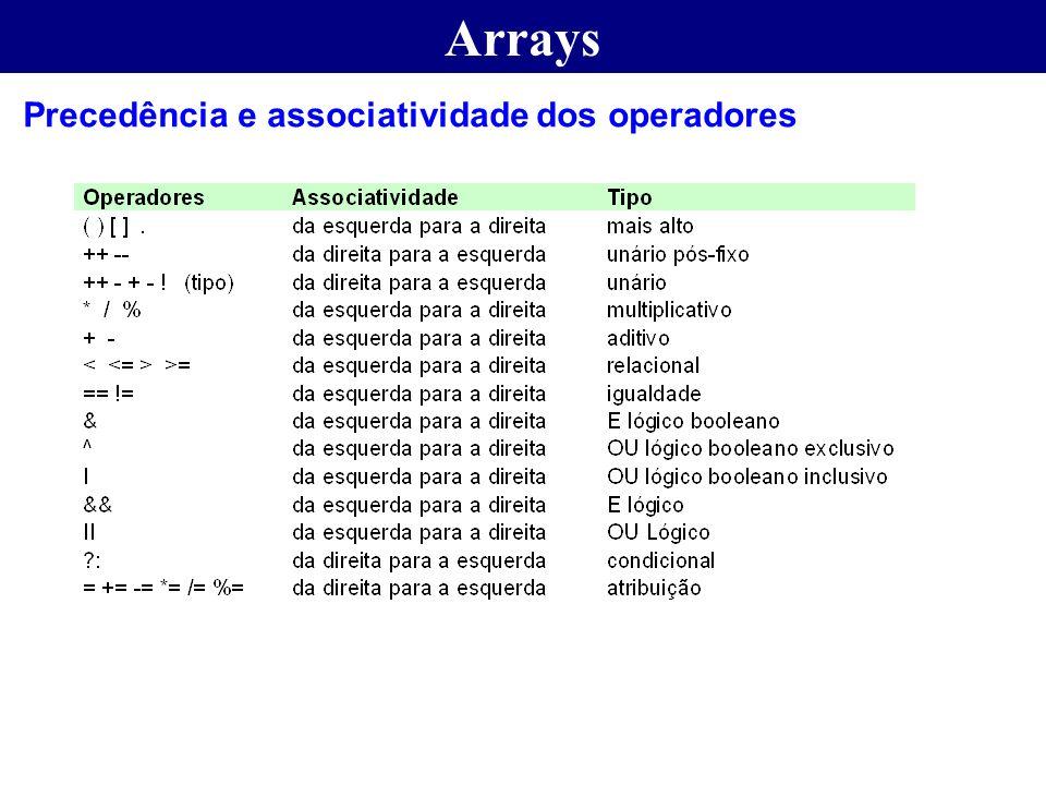Arrays Precedência e associatividade dos operadores