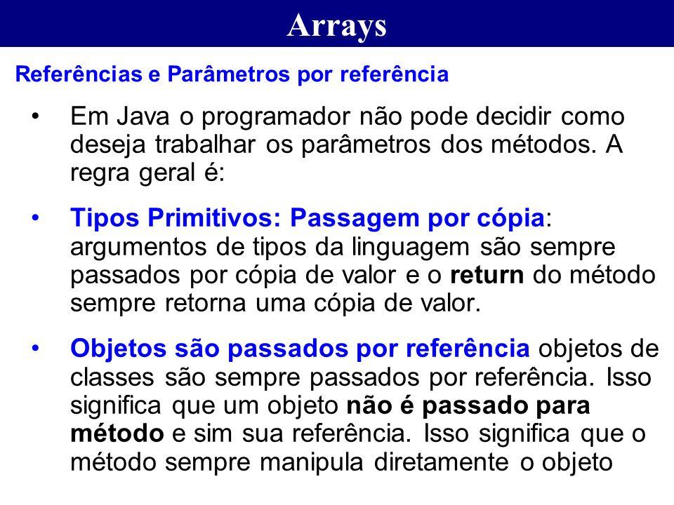 Arrays Referências e Parâmetros por referência.