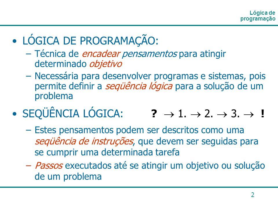 LÓGICA DE PROGRAMAÇÃO: