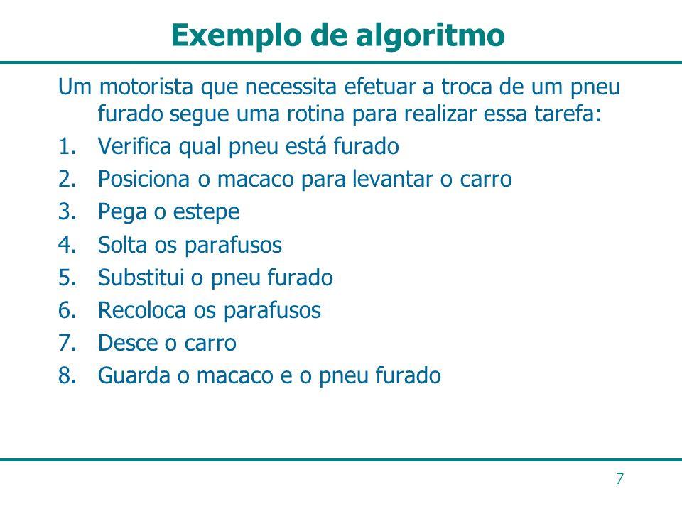Exemplo de algoritmoUm motorista que necessita efetuar a troca de um pneu furado segue uma rotina para realizar essa tarefa: