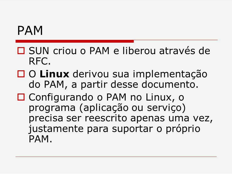 PAM SUN criou o PAM e liberou através de RFC.