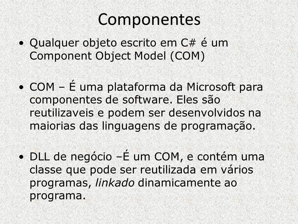 Componentes Qualquer objeto escrito em C# é um Component Object Model (COM)