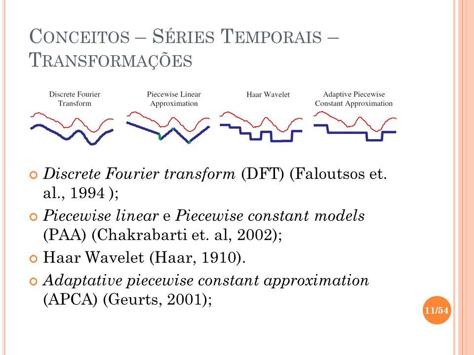 Conceitos – Séries Temporais – Transformações