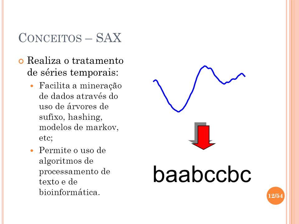 Conceitos – SAX Realiza o tratamento de séries temporais: