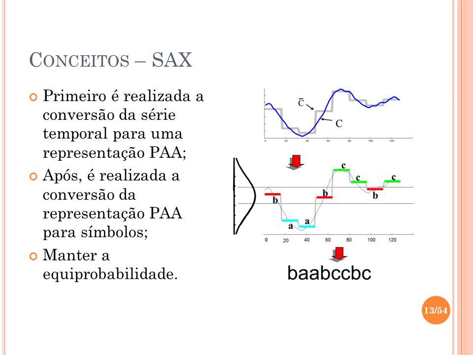 Conceitos – SAX Primeiro é realizada a conversão da série temporal para uma representação PAA;