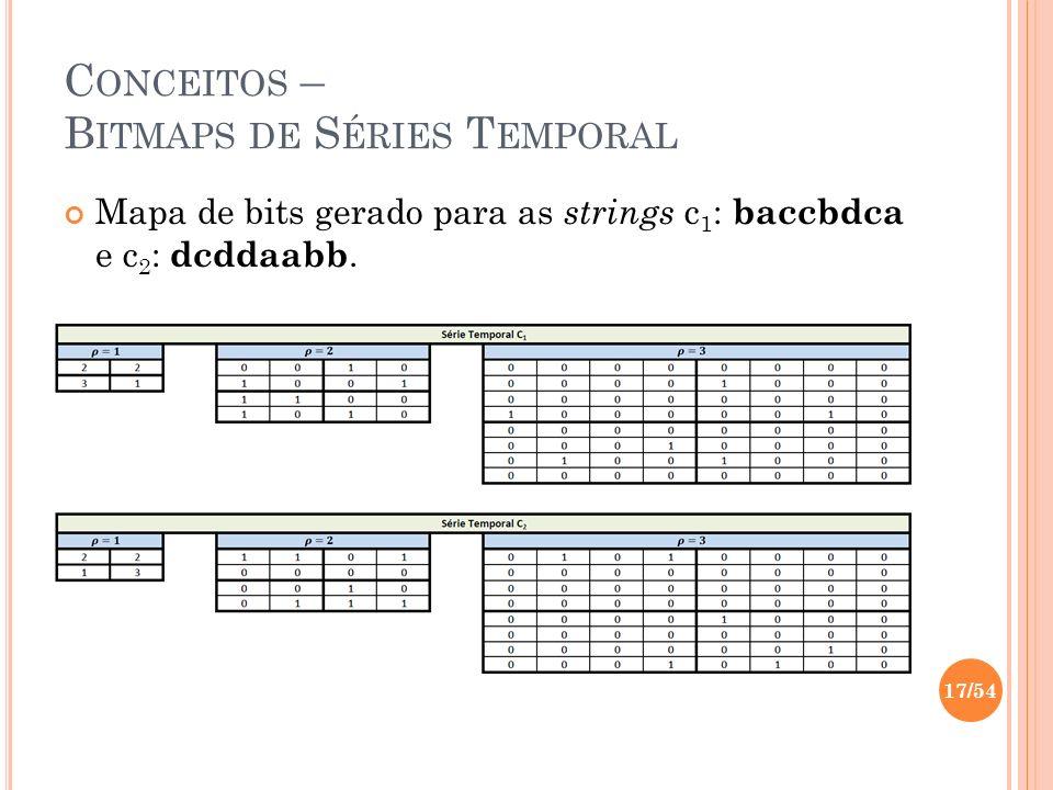 Conceitos – Bitmaps de Séries Temporal
