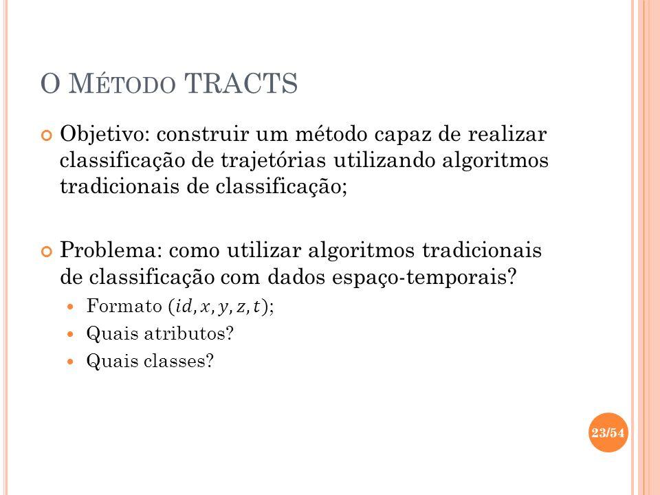 O Método TRACTS Objetivo: construir um método capaz de realizar classificação de trajetórias utilizando algoritmos tradicionais de classificação;