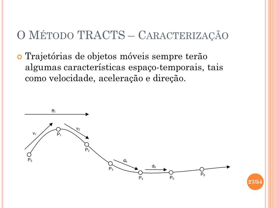 O Método TRACTS – Caracterização