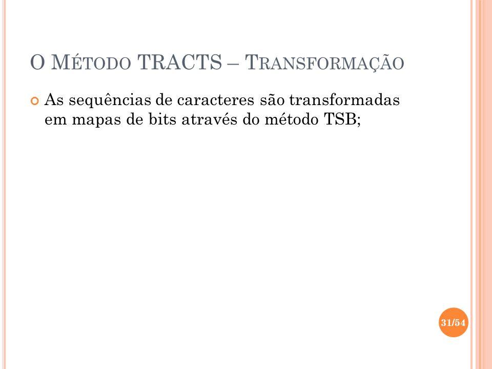 O Método TRACTS – Transformação