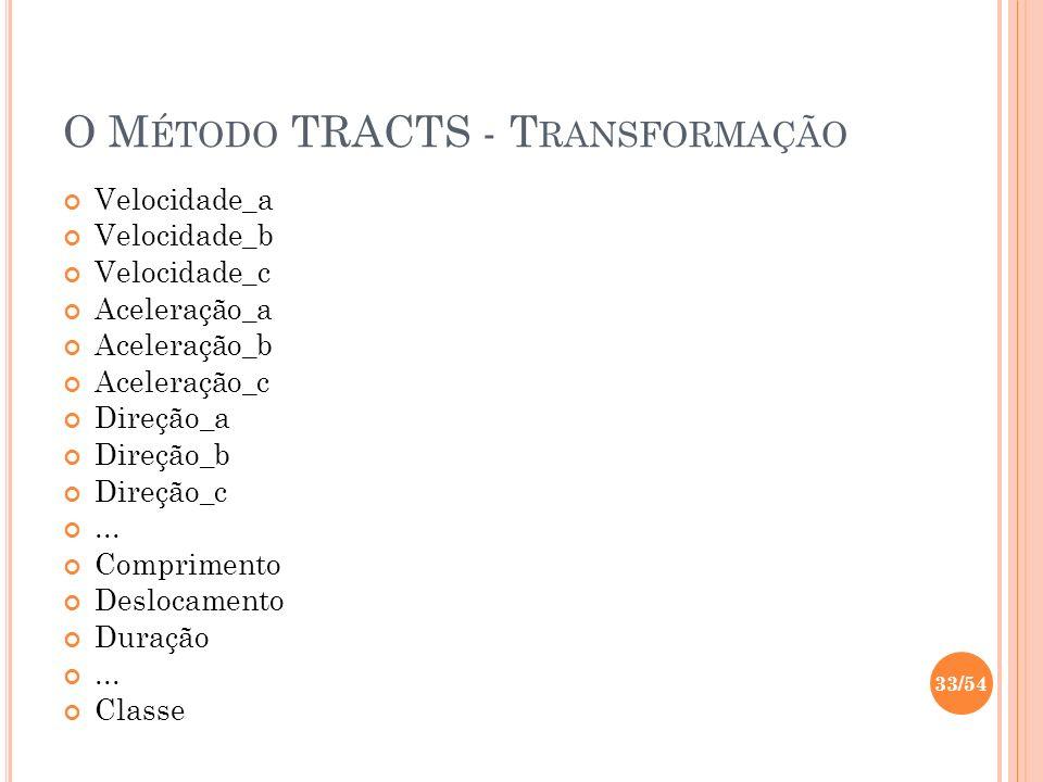 O Método TRACTS - Transformação
