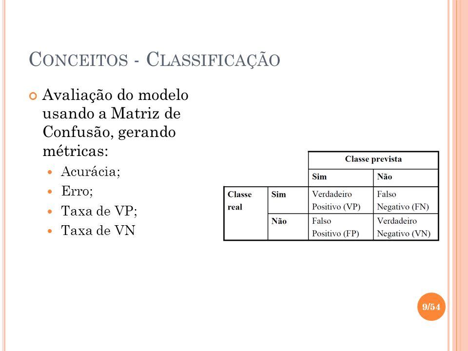 Conceitos - Classificação