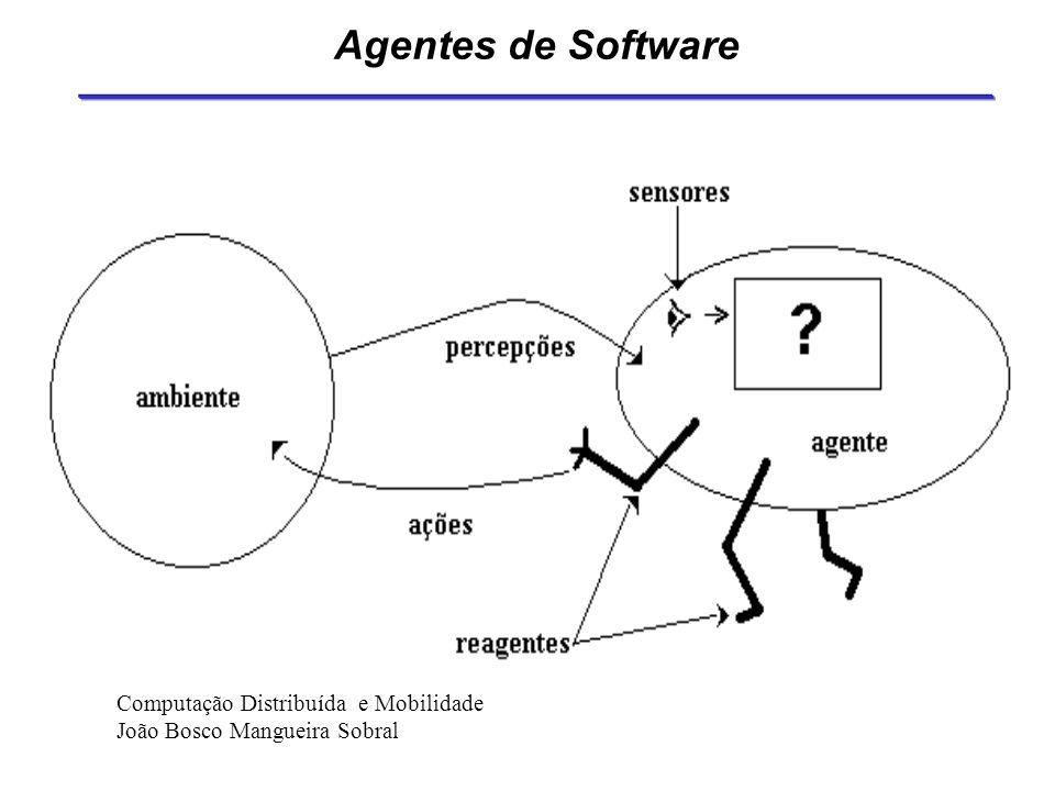 Agentes de Software Computação Distribuída e Mobilidade