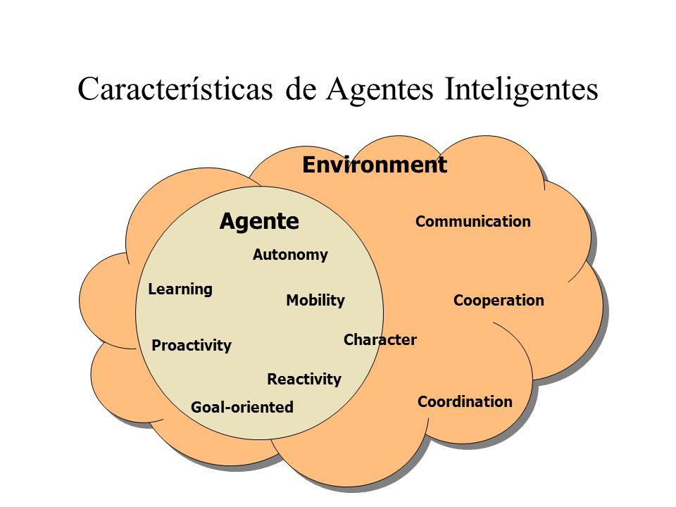 Características de Agentes Inteligentes