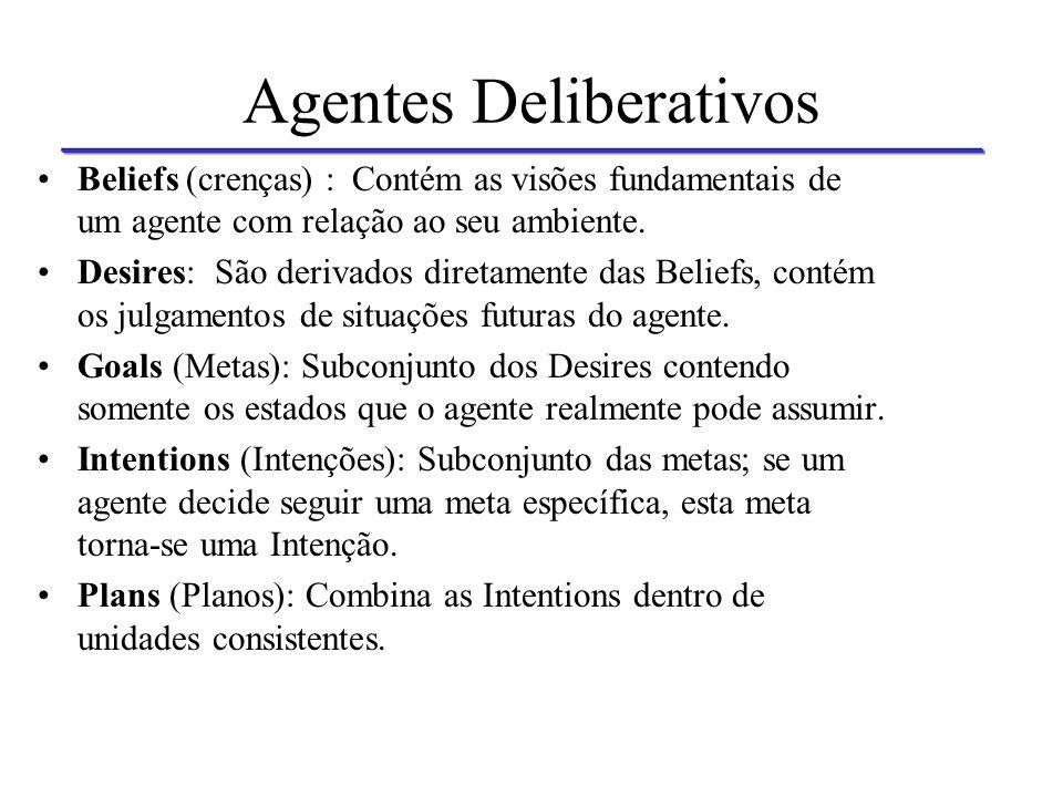 Agentes Deliberativos