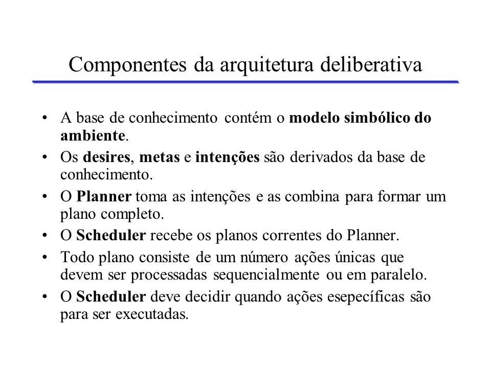 Componentes da arquitetura deliberativa