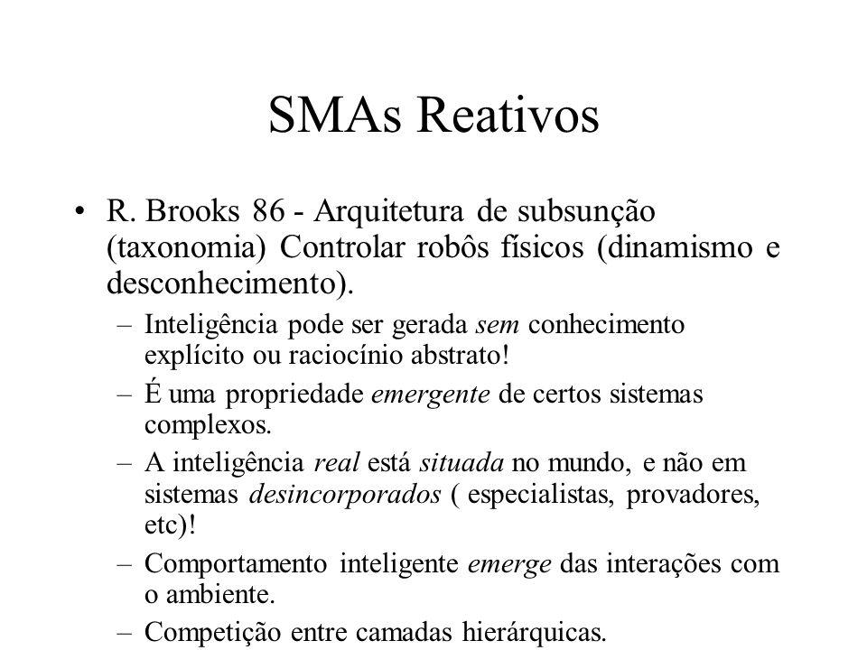 SMAs Reativos R. Brooks 86 - Arquitetura de subsunção (taxonomia) Controlar robôs físicos (dinamismo e desconhecimento).
