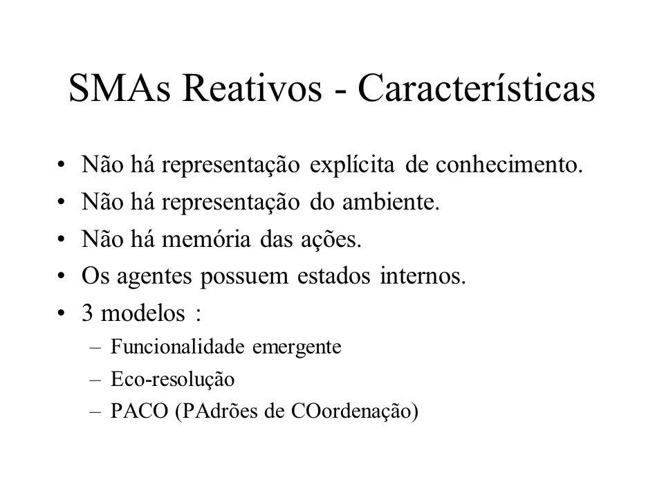 SMAs Reativos - Características
