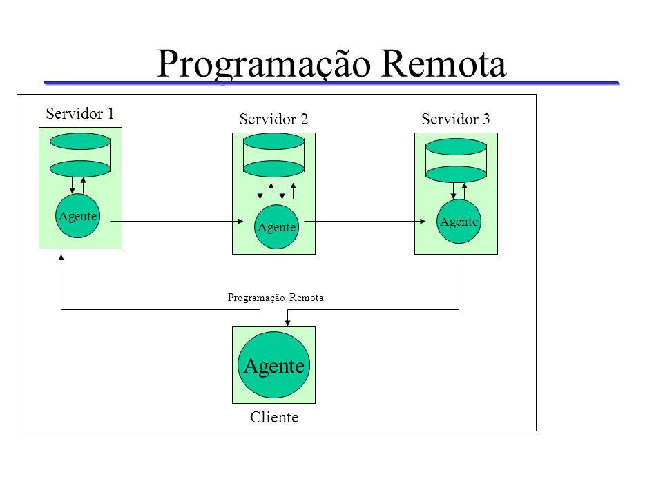 Programação Remota Agente Servidor 1 Servidor 2 Servidor 3 Cliente
