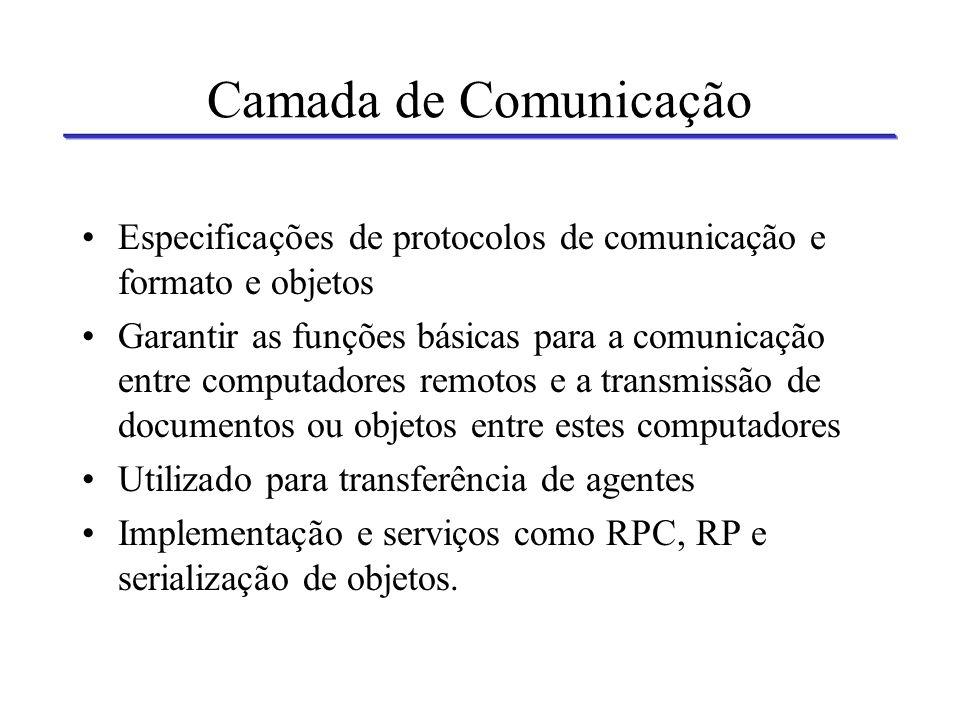 Camada de Comunicação Especificações de protocolos de comunicação e formato e objetos.