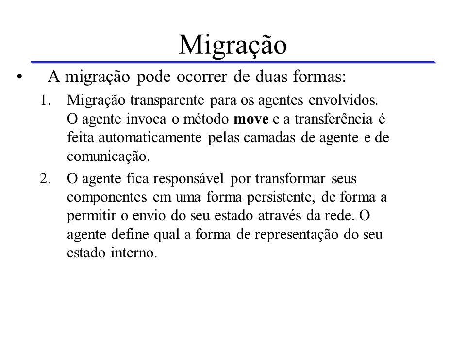 Migração A migração pode ocorrer de duas formas: