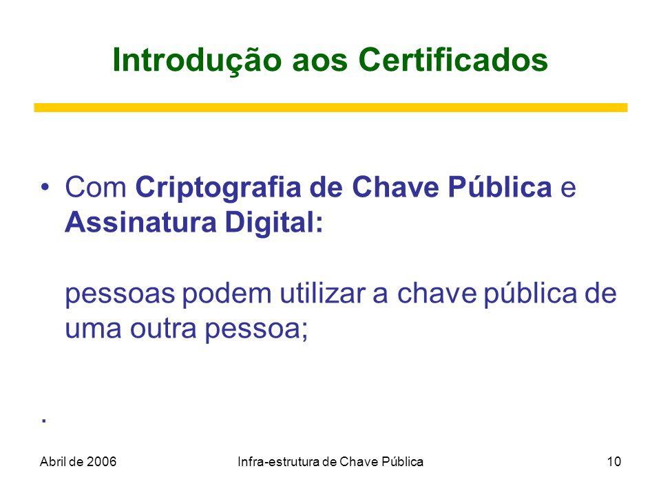 Introdução aos Certificados