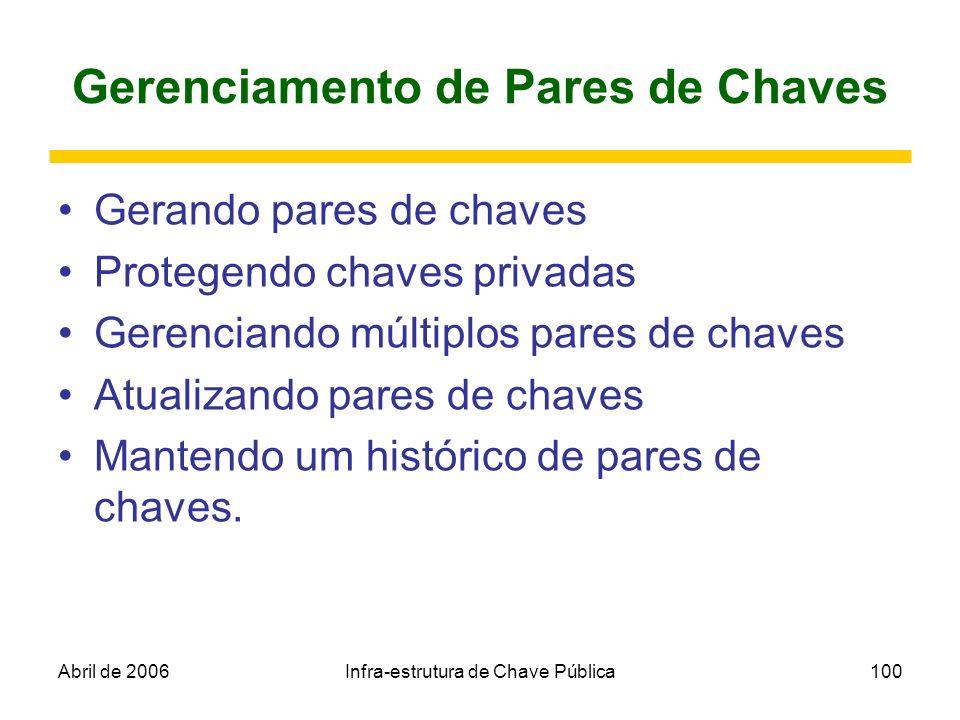 Gerenciamento de Pares de Chaves