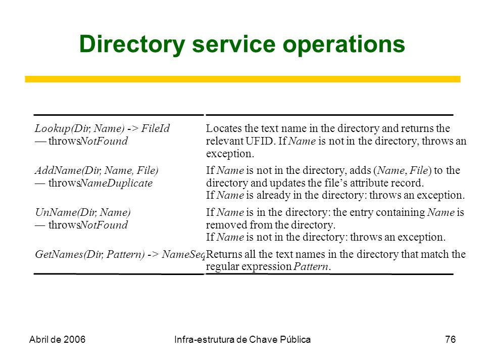 Directory service operations