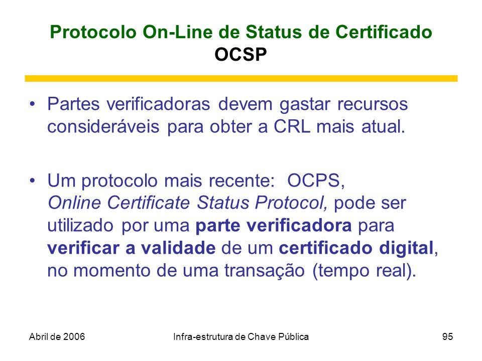 Protocolo On-Line de Status de Certificado OCSP