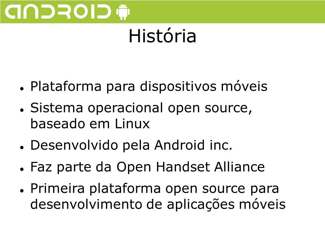 História Plataforma para dispositivos móveis