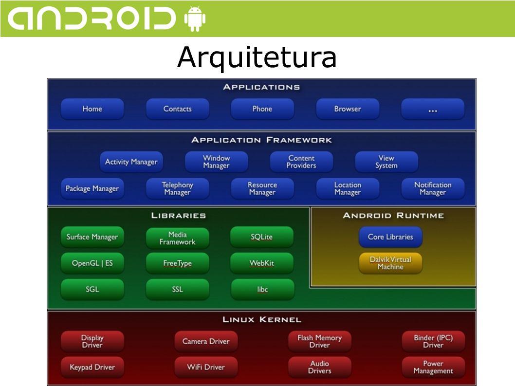 Arquitetura 5