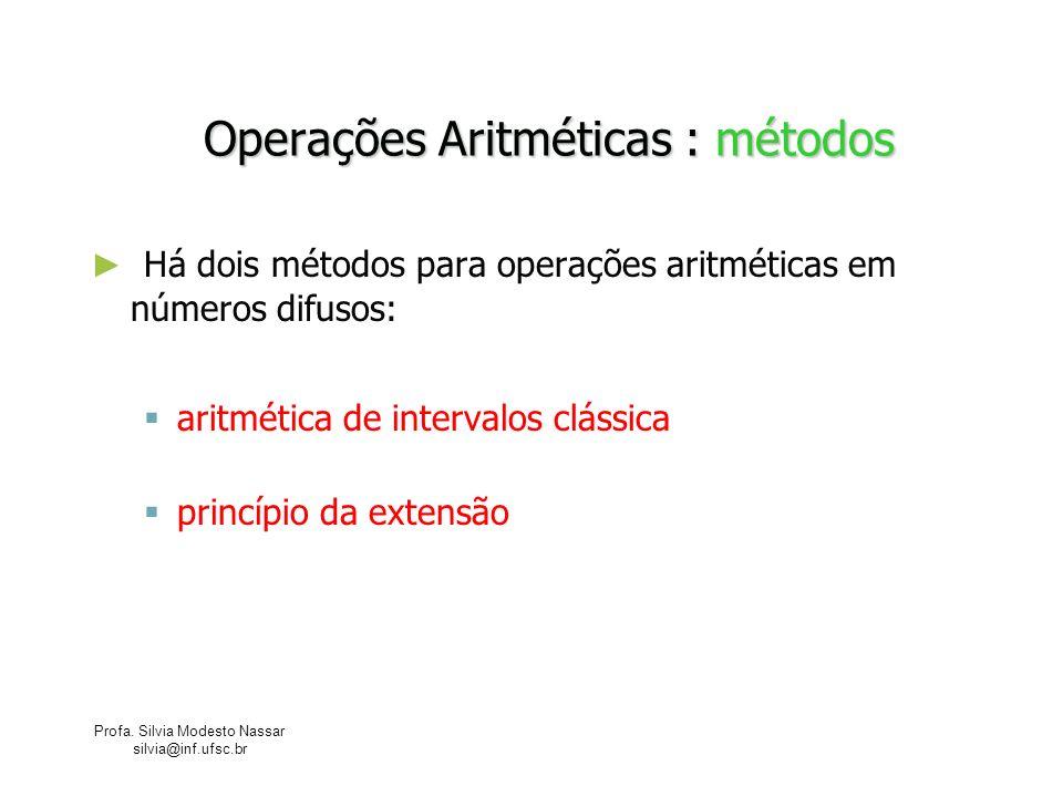 Operações Aritméticas : métodos