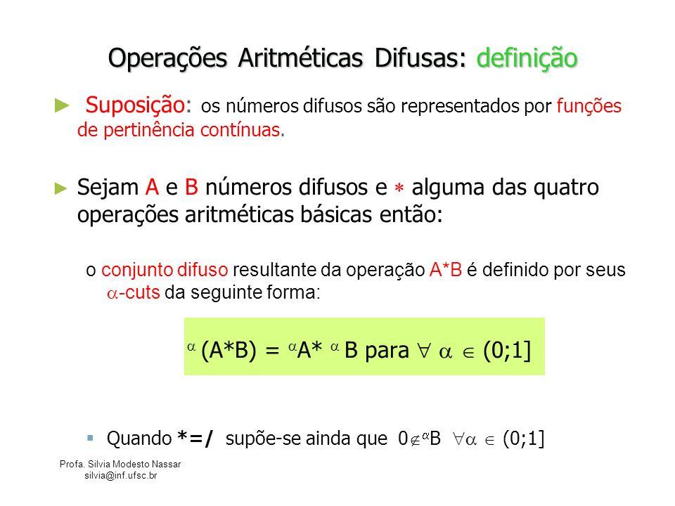 Operações Aritméticas Difusas: definição