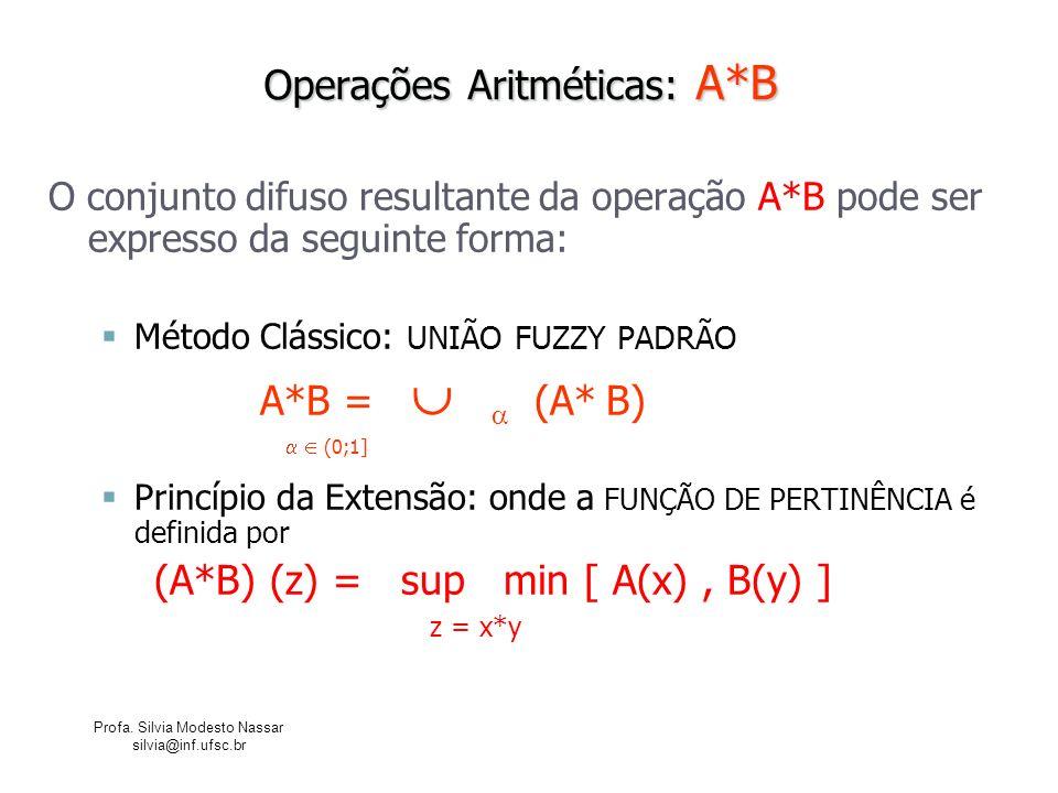 Operações Aritméticas: A*B
