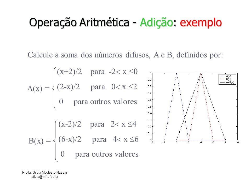 Operação Aritmética - Adição: exemplo