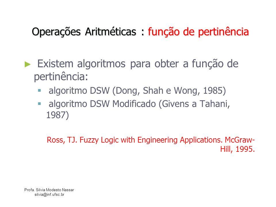 Operações Aritméticas : função de pertinência