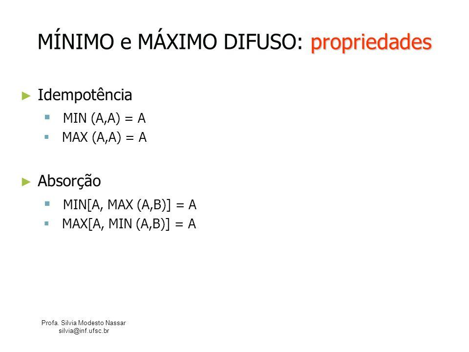 MÍNIMO e MÁXIMO DIFUSO: propriedades