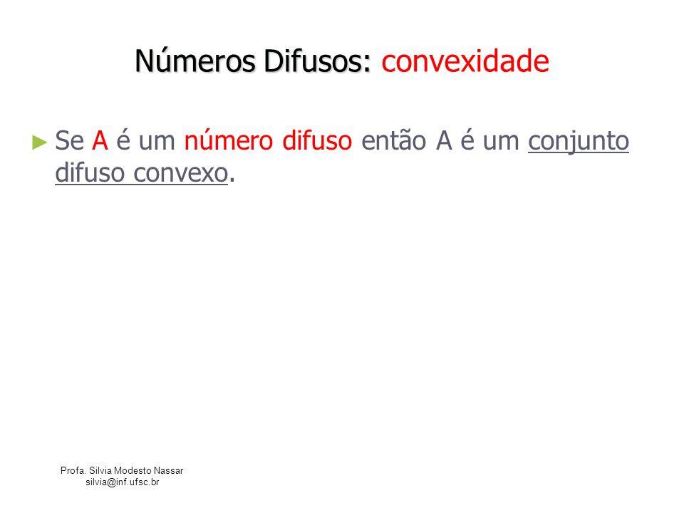 Números Difusos: convexidade