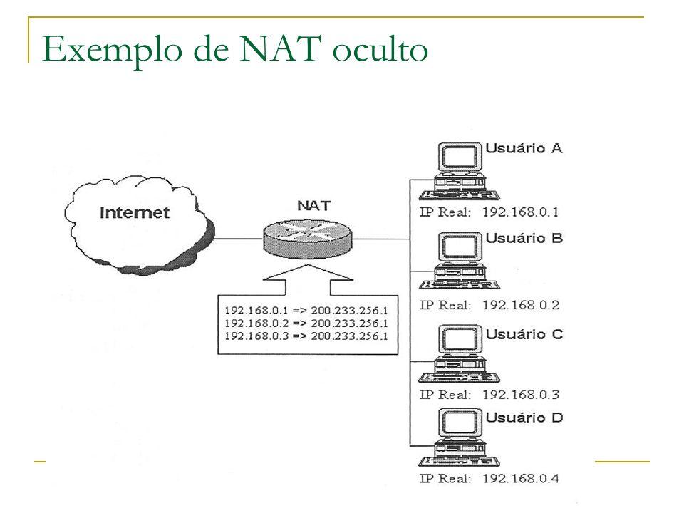 Exemplo de NAT oculto