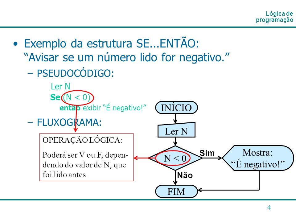 Lógica de programaçãoExemplo da estrutura SE...ENTÃO: Avisar se um número lido for negativo. PSEUDOCÓDIGO: