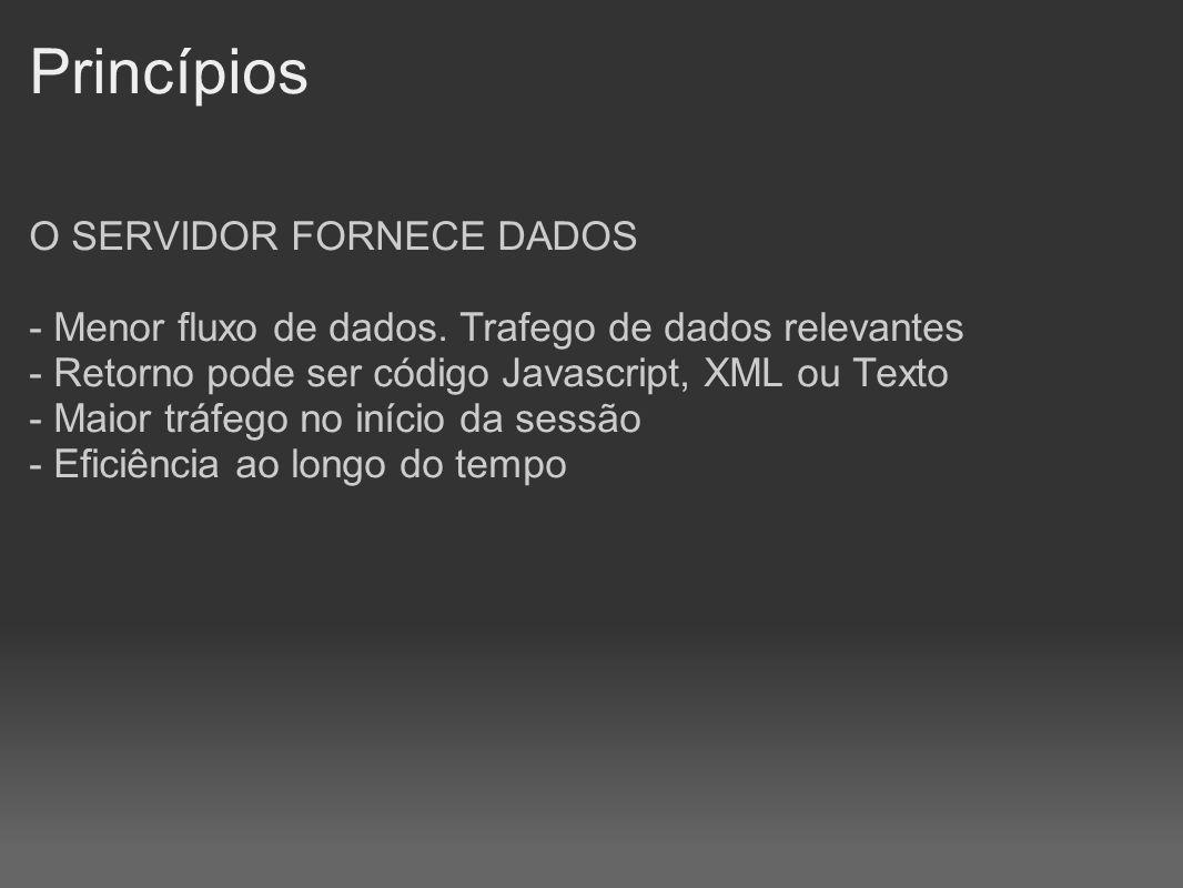 Princípios O SERVIDOR FORNECE DADOS
