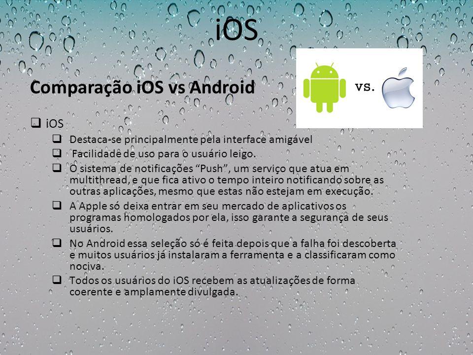 iOS Comparação iOS vs Android iOS