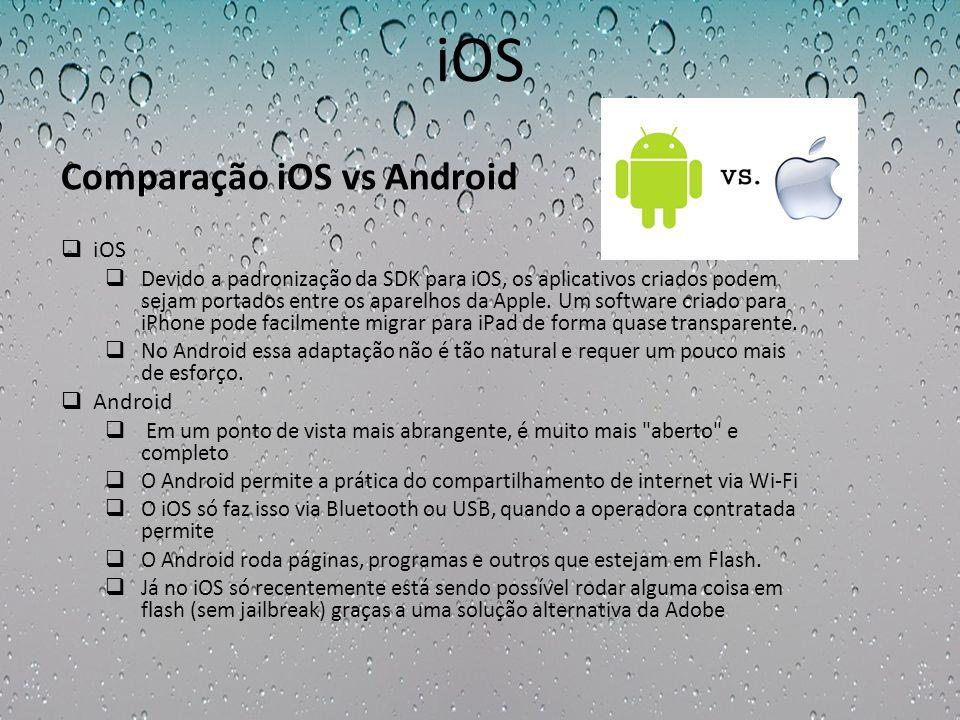 iOS Comparação iOS vs Android iOS Android