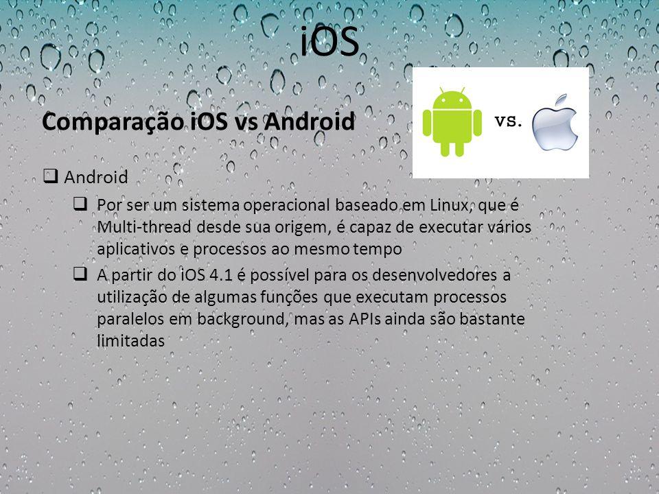 iOS Comparação iOS vs Android Android