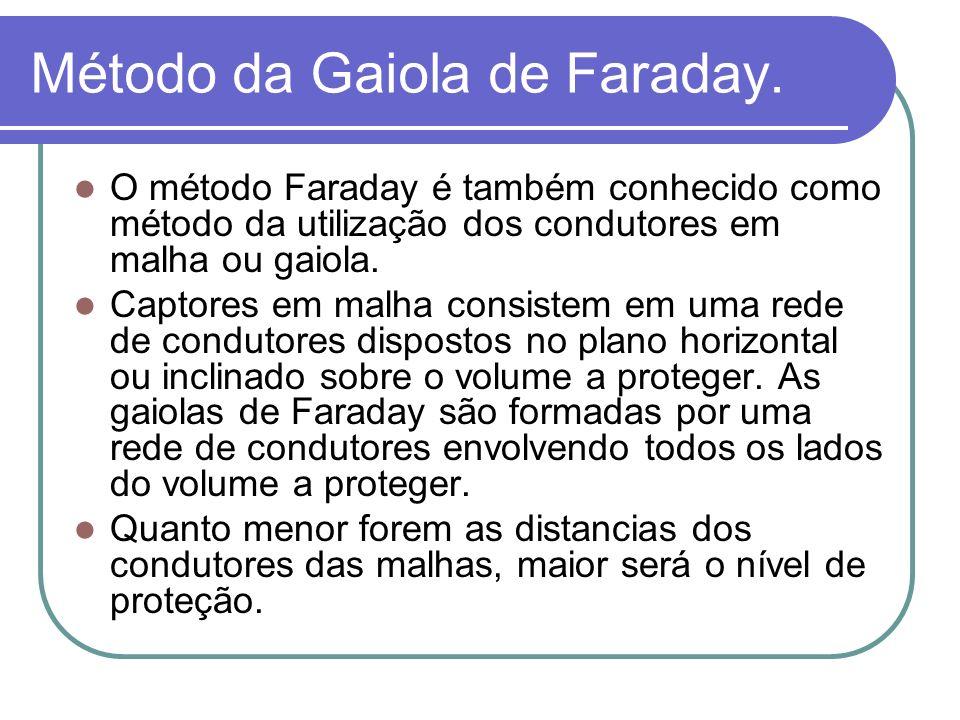 Método da Gaiola de Faraday.