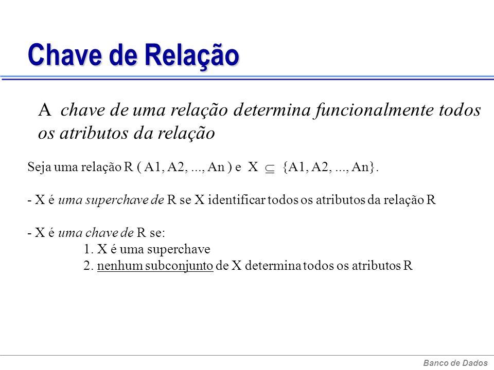 Chave de Relação A chave de uma relação determina funcionalmente todos os atributos da relação.